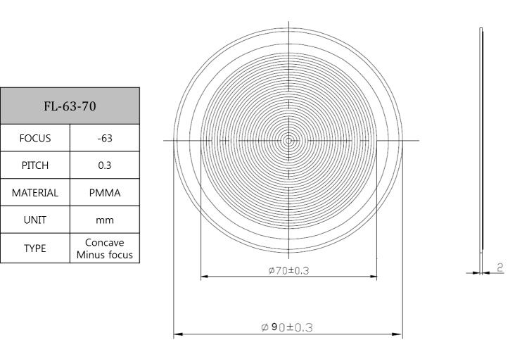 Customize Plastic Lens Commen Fresnel Lens Focal Length ...