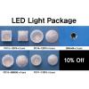 LED Light Module Package(10% off), image